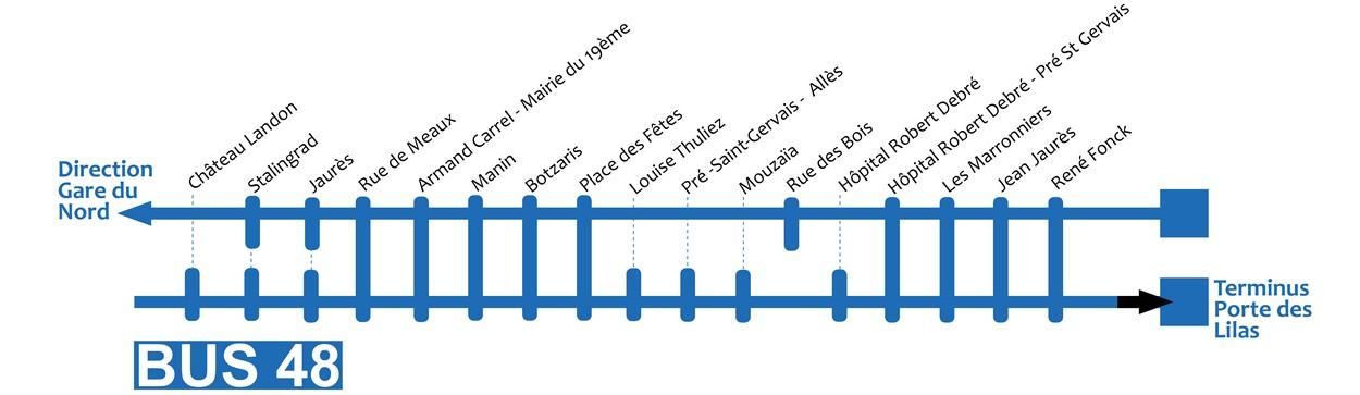 Image finale ligne bus 48