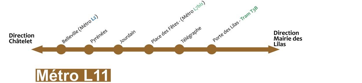 Image site metro ligne 11