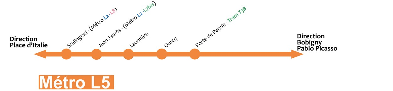 Image site metro ligne 5