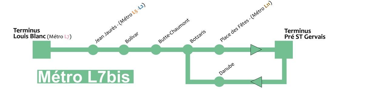 Image site metro ligne 7 bis