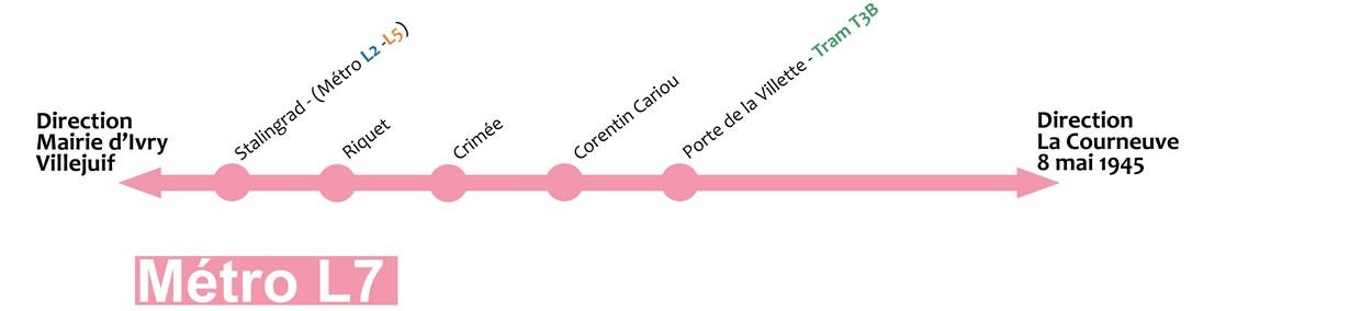 Image site metro ligne 7
